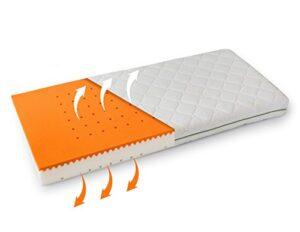 BestCare ® - Producto de la UE, Colchón viscoelástico para bebés y niñ...